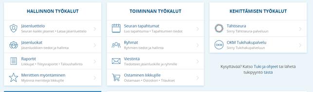 Näyttökuva Suomisportin seurapalvelun toiminnallisuuksista. Hallinnon työkaluja ovat jäsenluettelo, jäsenluokat, raportit ja meriittien myöntäminen. Toiminnan työkaluja ovat seuran tapahtumat, ryhmät, viestintä ja ostaminen liikkujille. Kehittämisen työkaluja ovat Tähtiseura ja OKM tukihakupalvelu.
